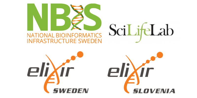 Logos of organisers