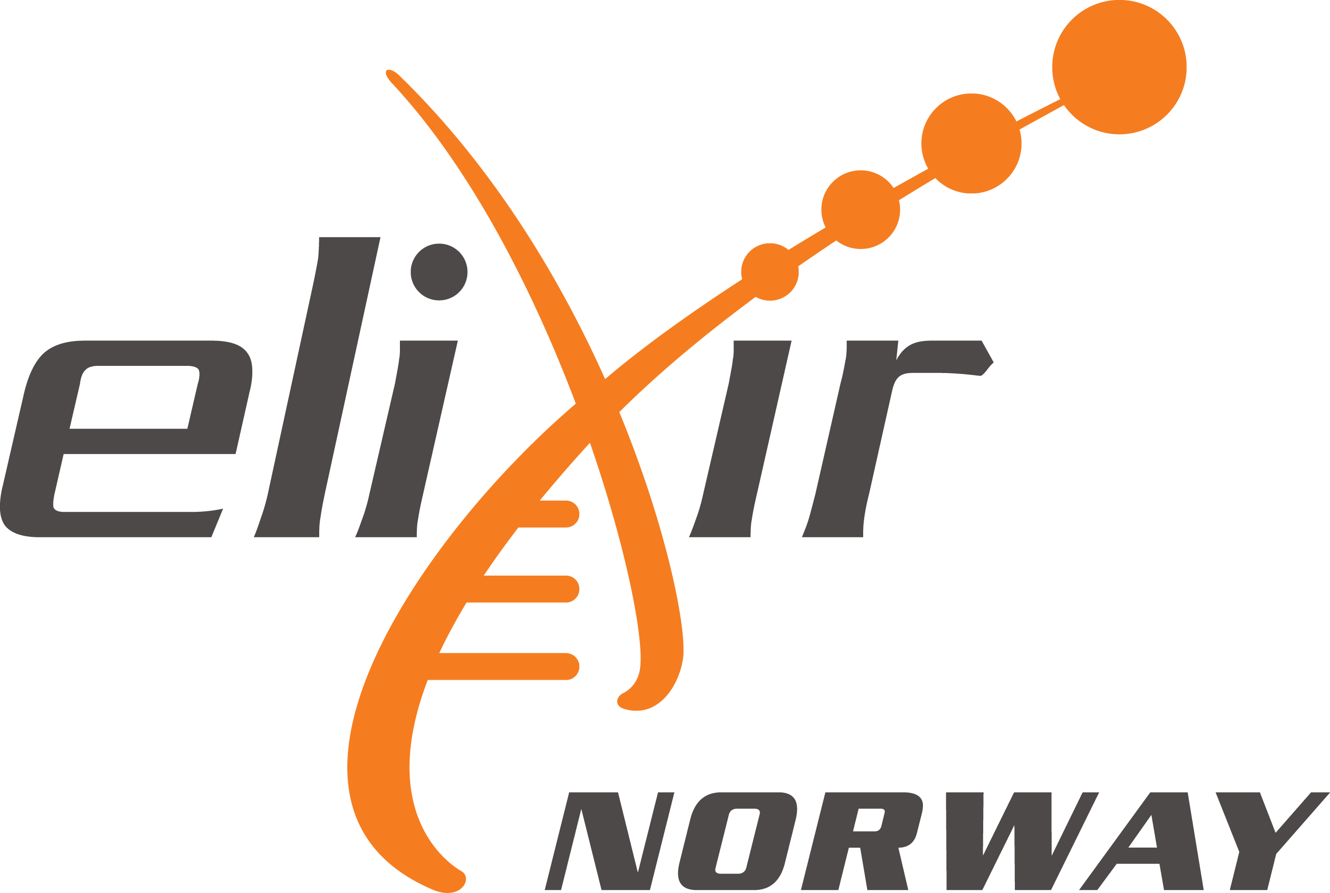 ELIXIR-NO